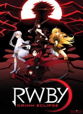 RWBY: Grimm Eclipse – CODEX